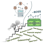 Working Toward Your Ideal Firm Model and How Outsourcing Accounting Can Help
